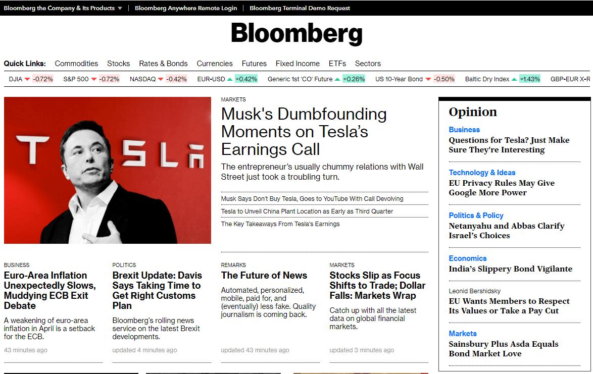 Новый сайт Bloomberg