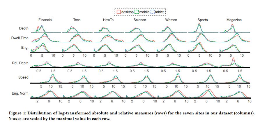 Распределение данных о сайтах в наборе данных Гринберга